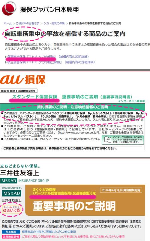 損保ジャパン、au損保,三井住友海上の自転車保険
