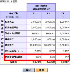 東京海上日動の海外旅行保険